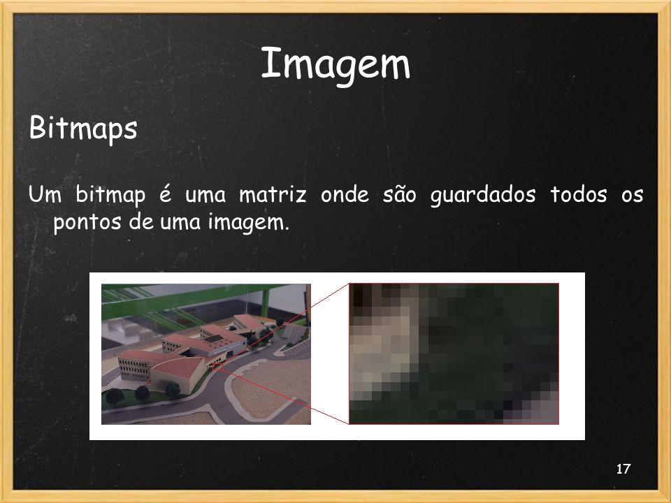 Imagem Bitmaps Um bitmap é uma matriz onde são guardados todos os pontos de uma imagem.