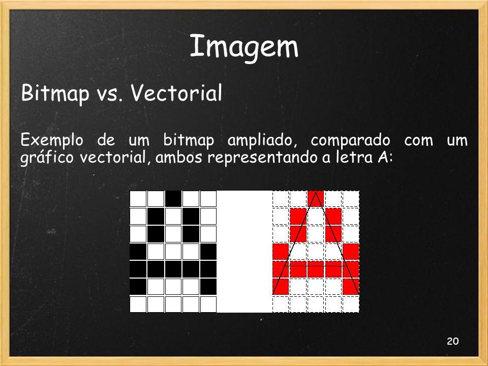 Imagem Bitmap vs. Vectorial