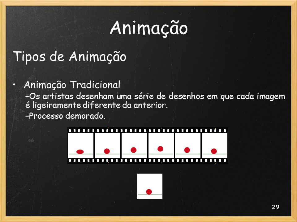 Animação Tipos de Animação Animação Tradicional