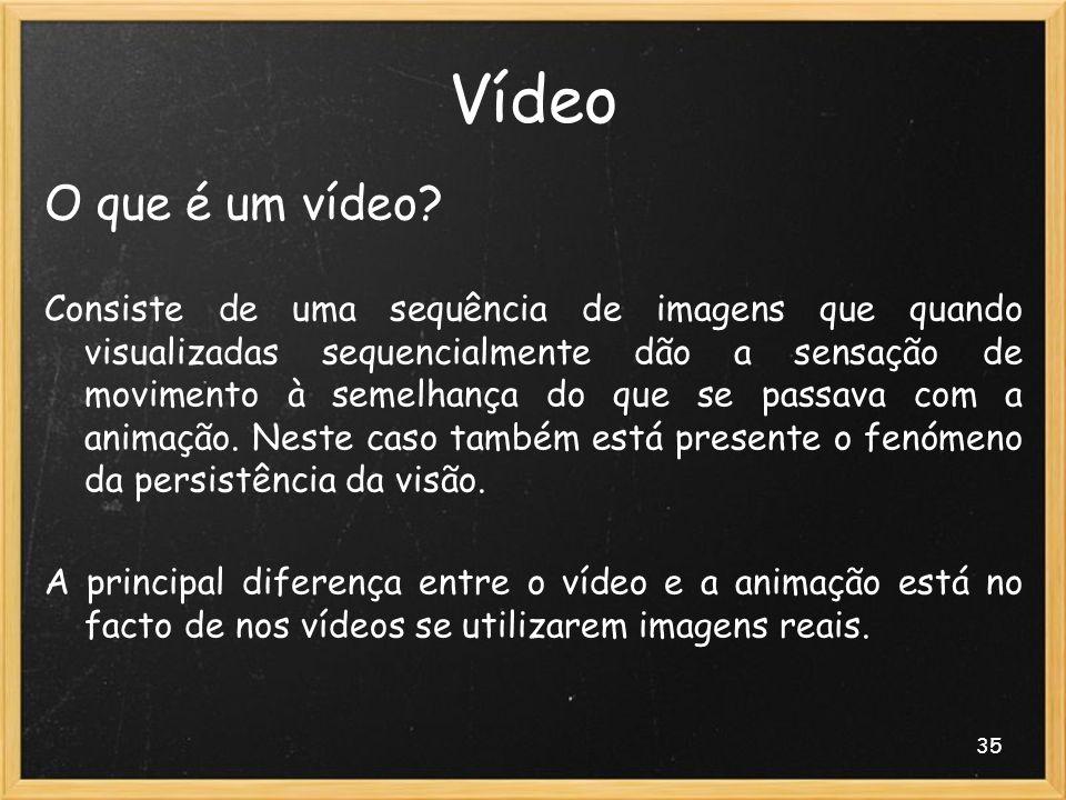 Vídeo O que é um vídeo