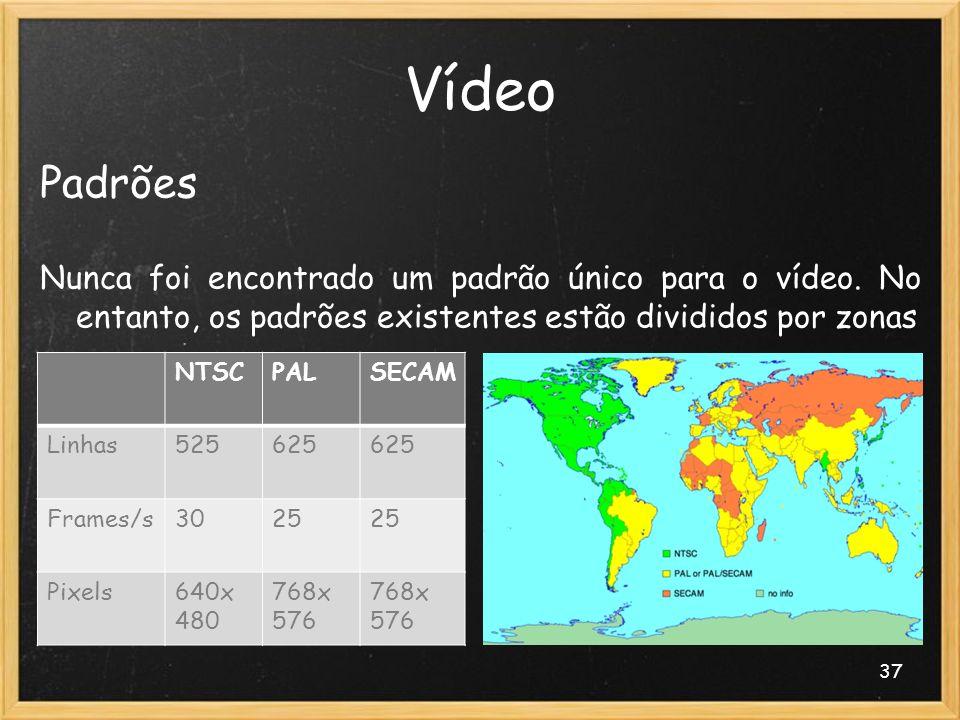 Vídeo Padrões. Nunca foi encontrado um padrão único para o vídeo. No entanto, os padrões existentes estão divididos por zonas.