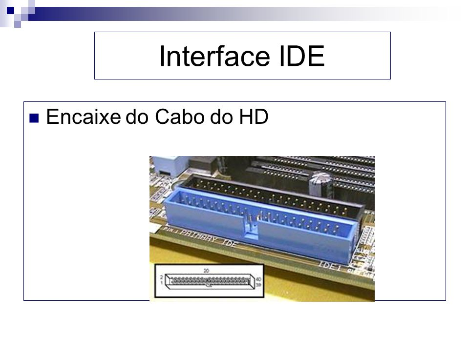 Interface IDE Encaixe do Cabo do HD