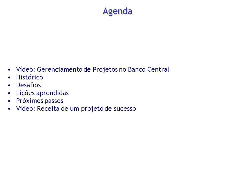 Agenda Vídeo: Gerenciamento de Projetos no Banco Central Histórico
