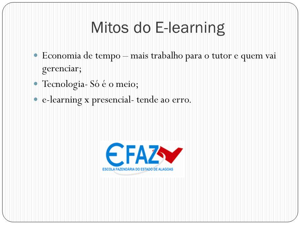 Mitos do E-learning Economia de tempo – mais trabalho para o tutor e quem vai gerenciar; Tecnologia- Só é o meio;