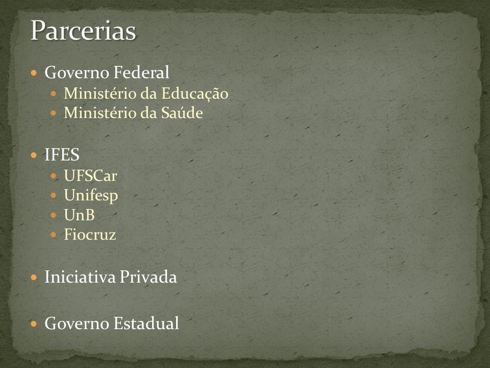 Parcerias Governo Federal IFES Iniciativa Privada Governo Estadual