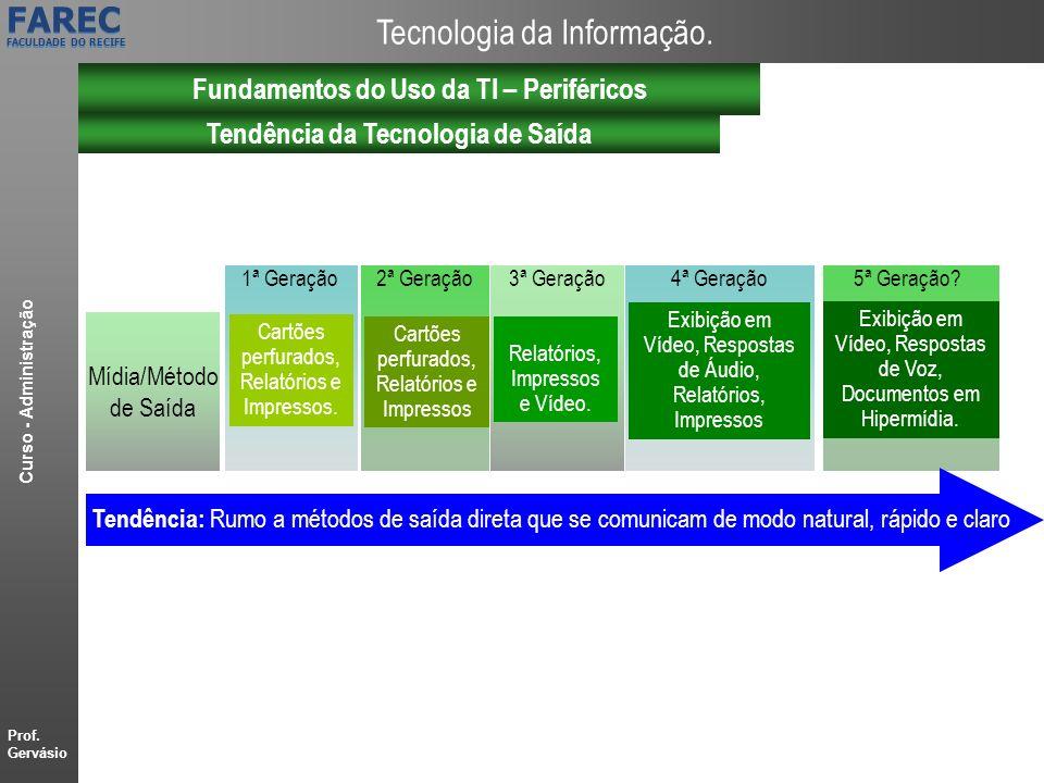Fundamentos do Uso da TI – Periféricos
