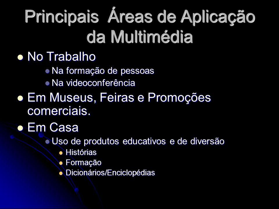 Principais Áreas de Aplicação da Multimédia