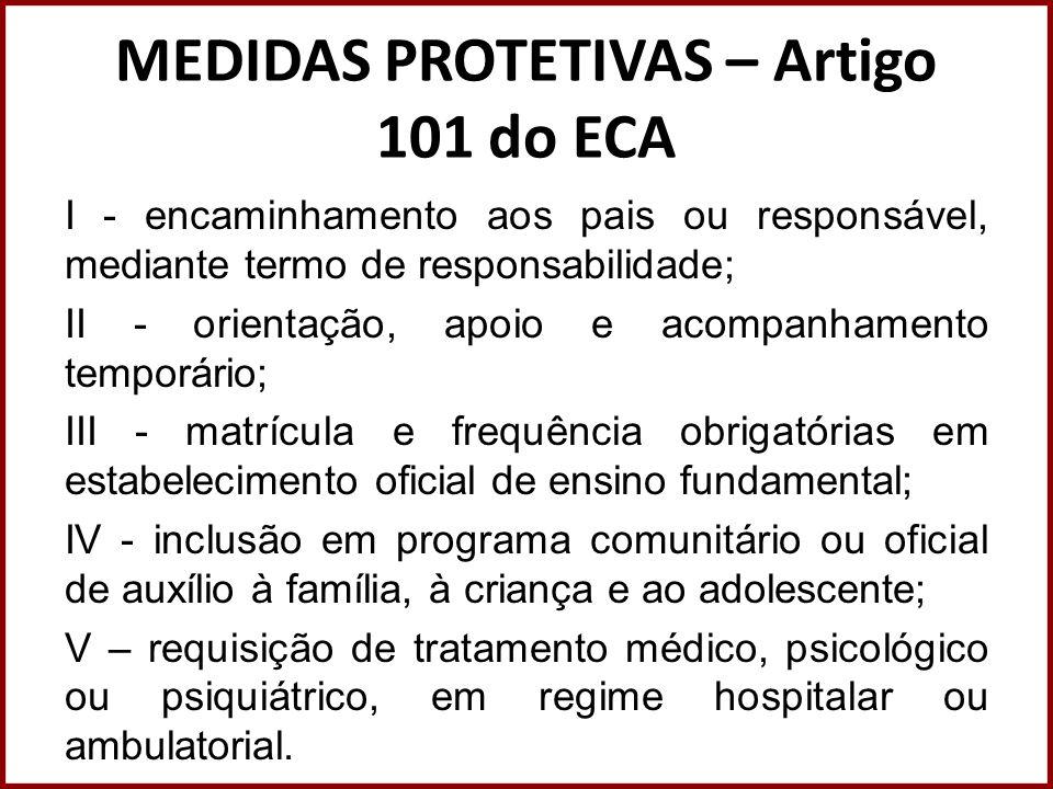 MEDIDAS PROTETIVAS – Artigo 101 do ECA