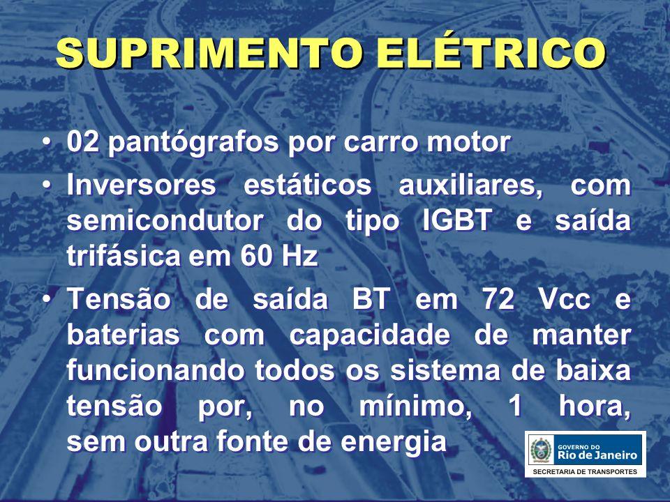 SUPRIMENTO ELÉTRICO 02 pantógrafos por carro motor