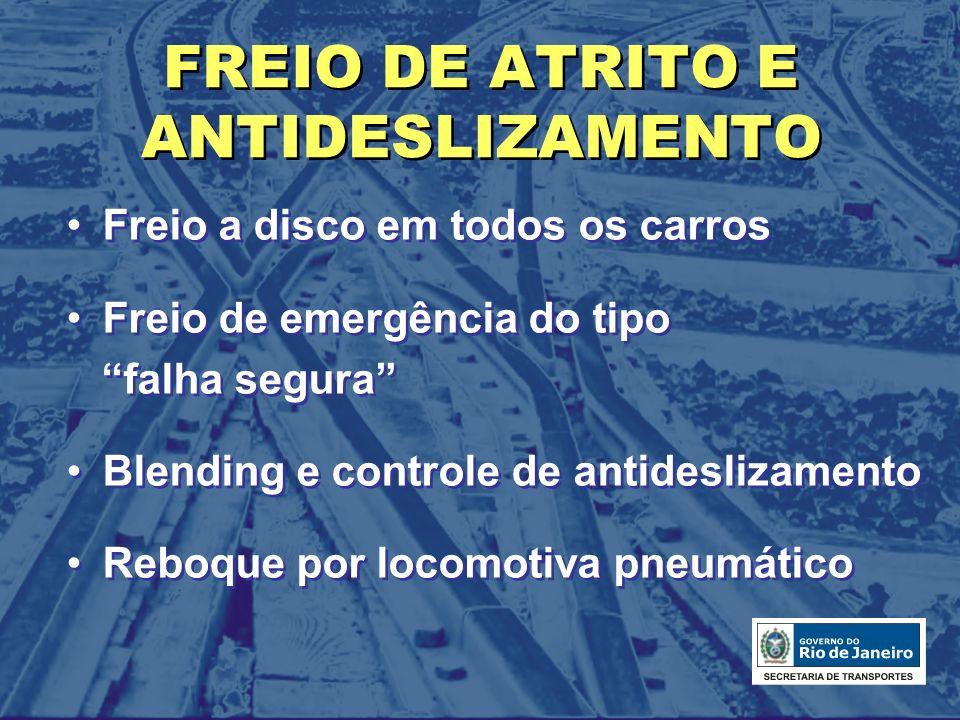 FREIO DE ATRITO E ANTIDESLIZAMENTO