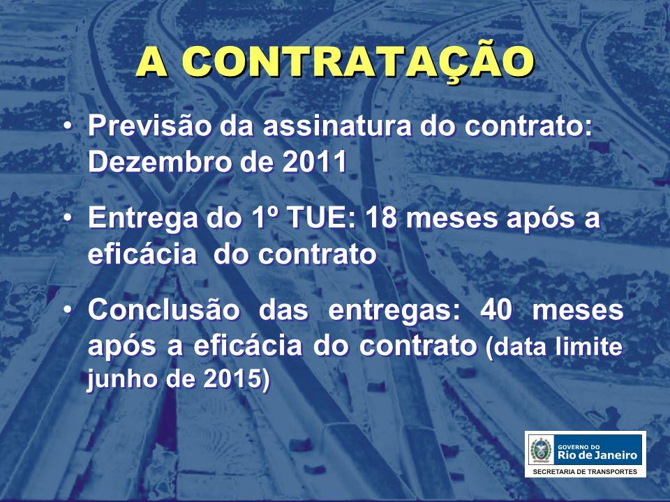A CONTRATAÇÃO Previsão da assinatura do contrato: Dezembro de 2011