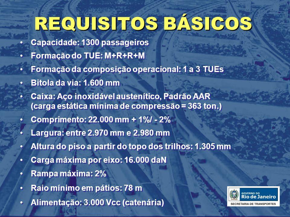 REQUISITOS BÁSICOS Capacidade: 1300 passageiros