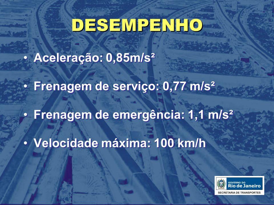 DESEMPENHO Aceleração: 0,85m/s² Frenagem de serviço: 0,77 m/s²