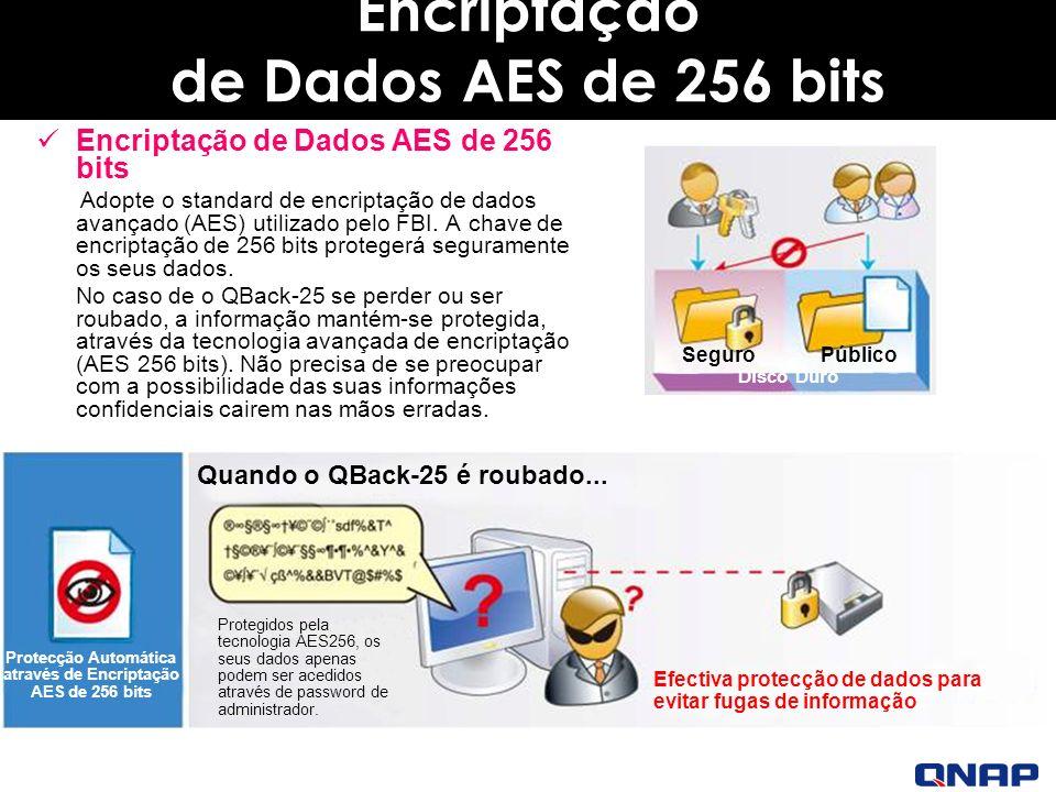 Encriptação de Dados AES de 256 bits