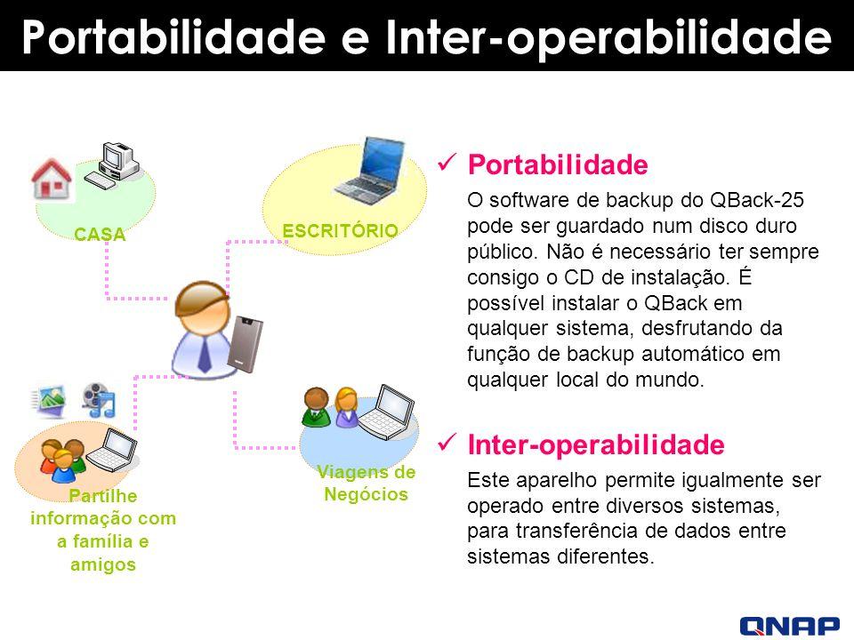 Portabilidade e Inter-operabilidade