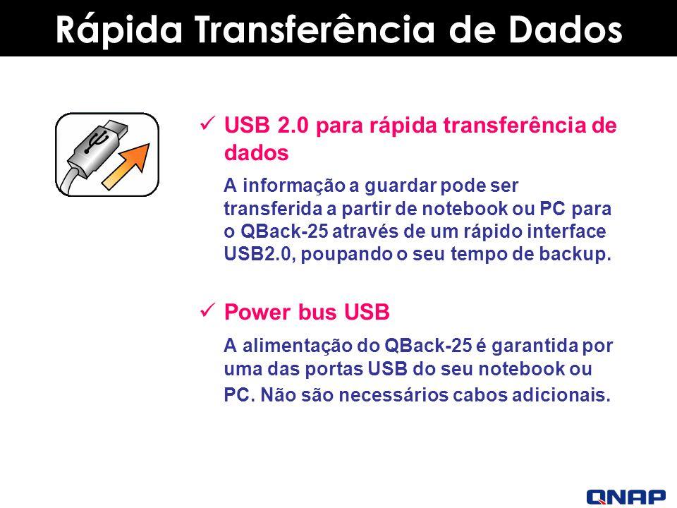 Rápida Transferência de Dados