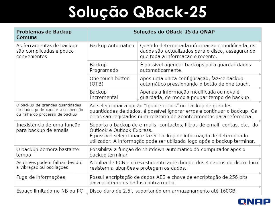 Soluções do QBack-25 da QNAP