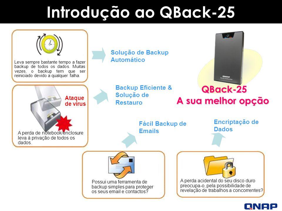 Introdução ao QBack-25 QBack-25 A sua melhor opção Virus attack
