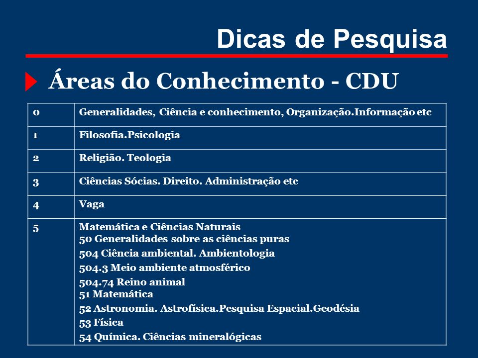 Dicas de Pesquisa Áreas do Conhecimento - CDU