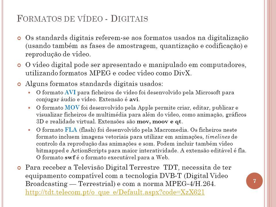 Formatos de vídeo - Digitais