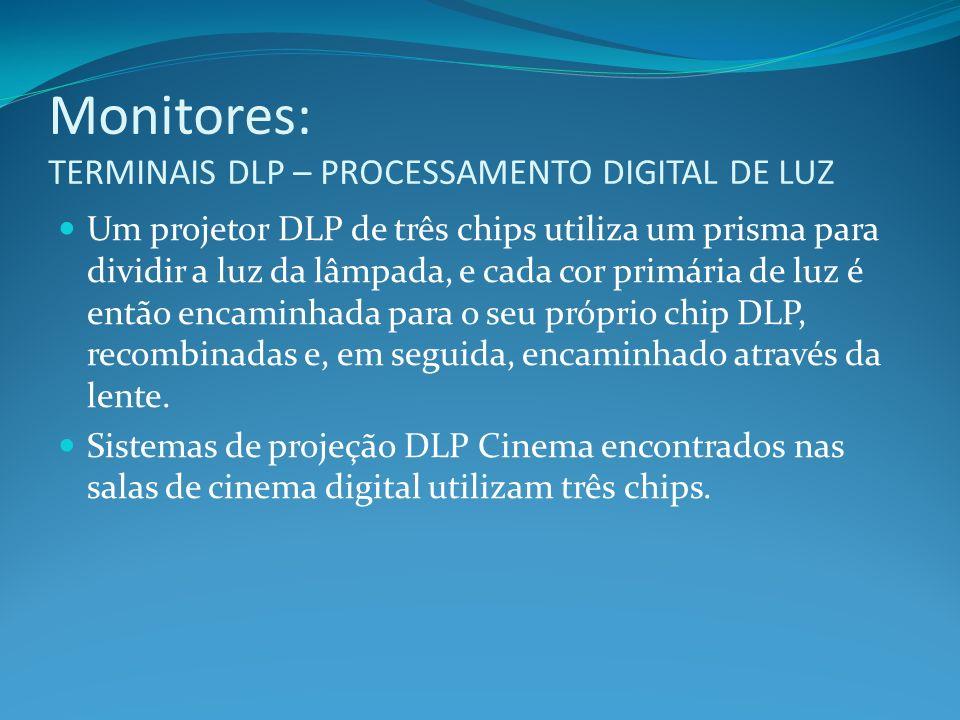 Monitores: TERMINAIS DLP – PROCESSAMENTO DIGITAL DE LUZ