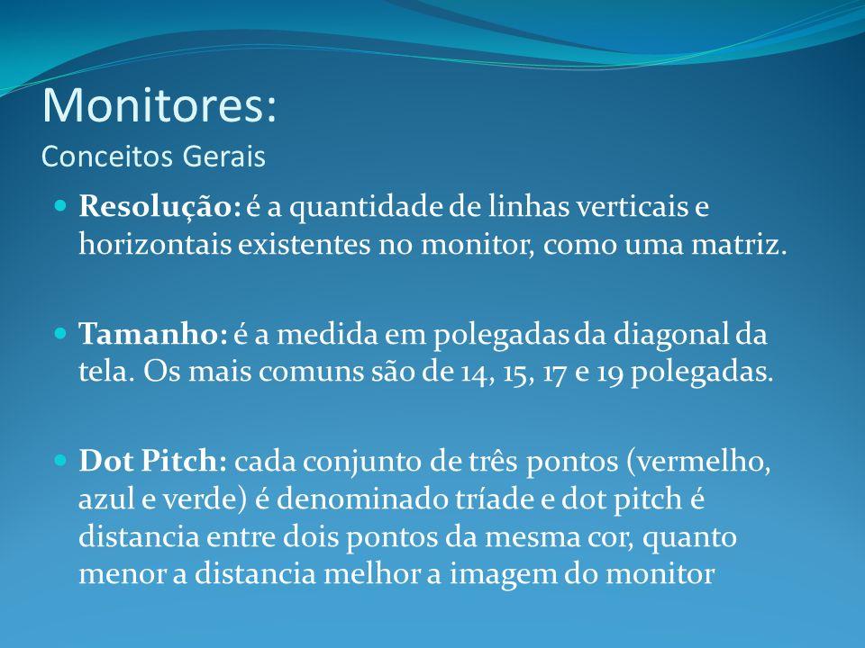 Monitores: Conceitos Gerais