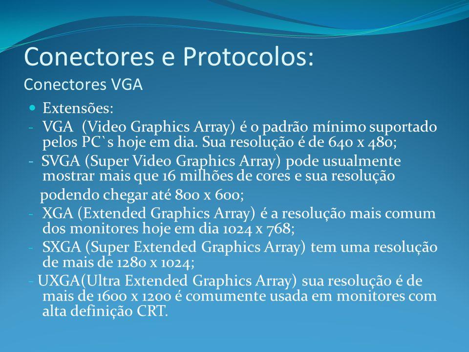 Conectores e Protocolos: Conectores VGA