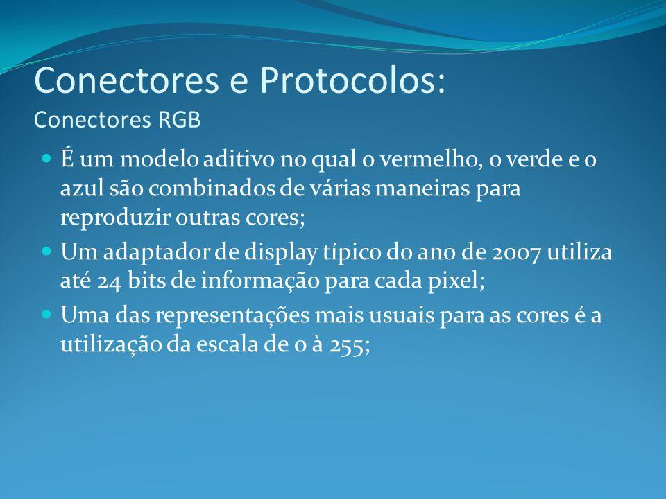 Conectores e Protocolos: Conectores RGB
