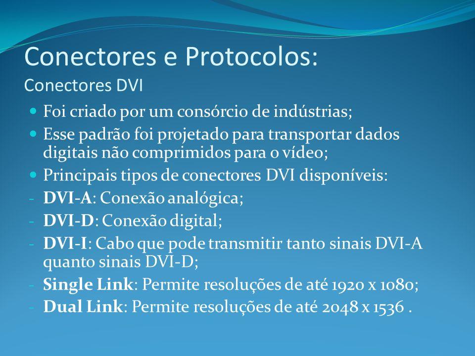 Conectores e Protocolos: Conectores DVI