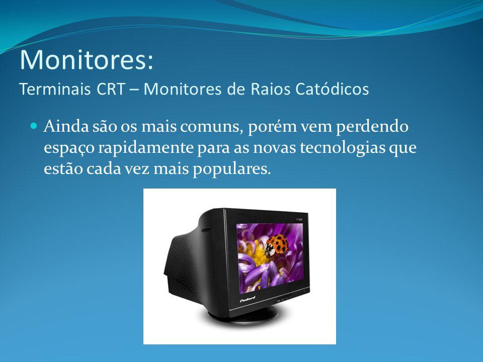 Monitores: Terminais CRT – Monitores de Raios Catódicos