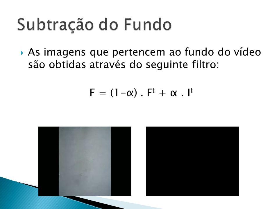 Subtração do Fundo As imagens que pertencem ao fundo do vídeo são obtidas através do seguinte filtro: