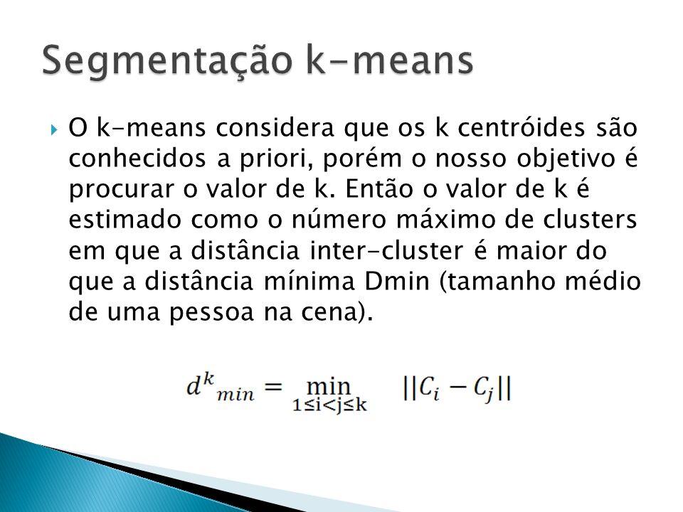 Segmentação k-means