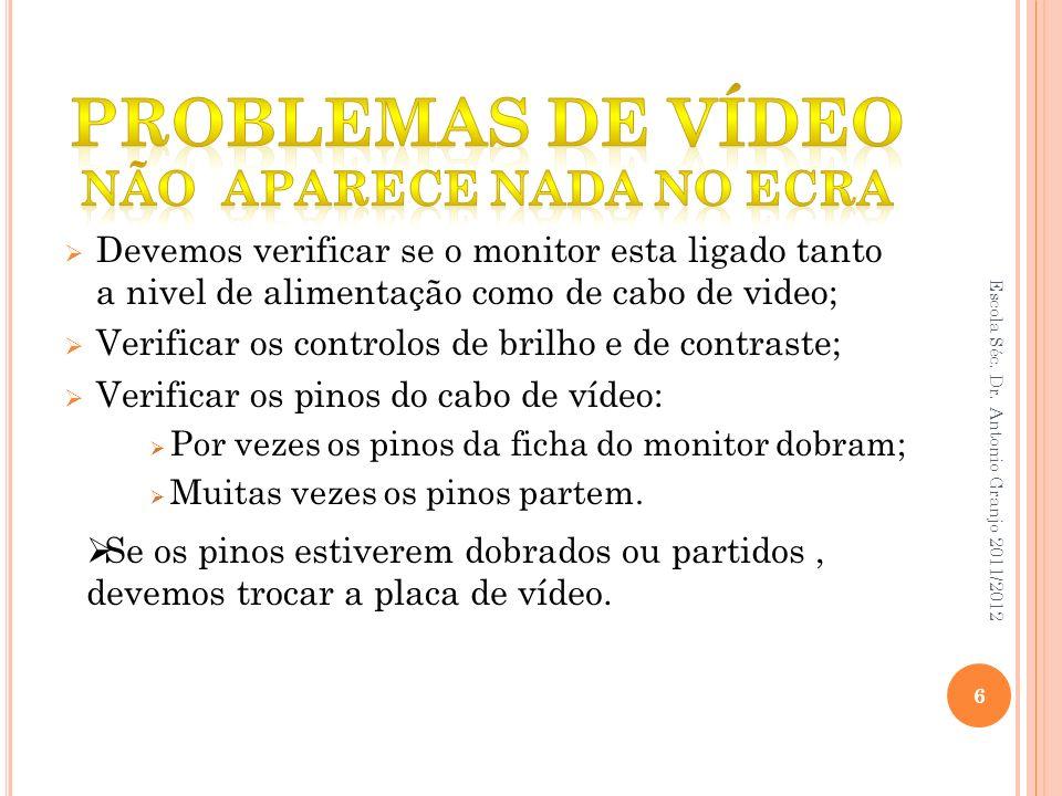 Problemas de vídeo Não aparece nada no ecra
