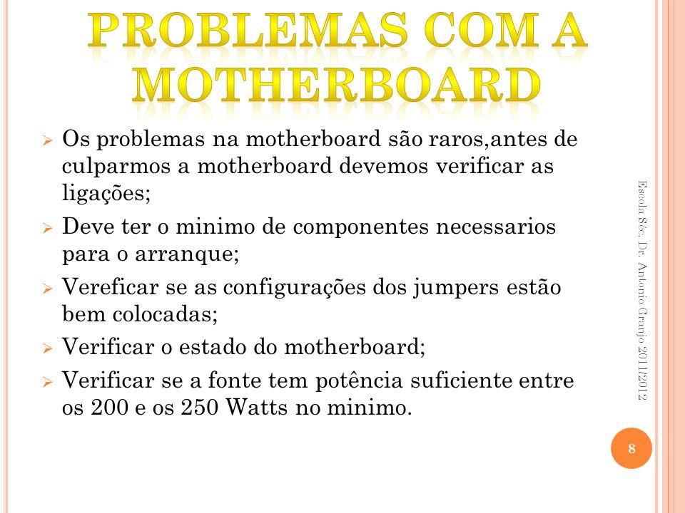 Problemas com a motherboaRD
