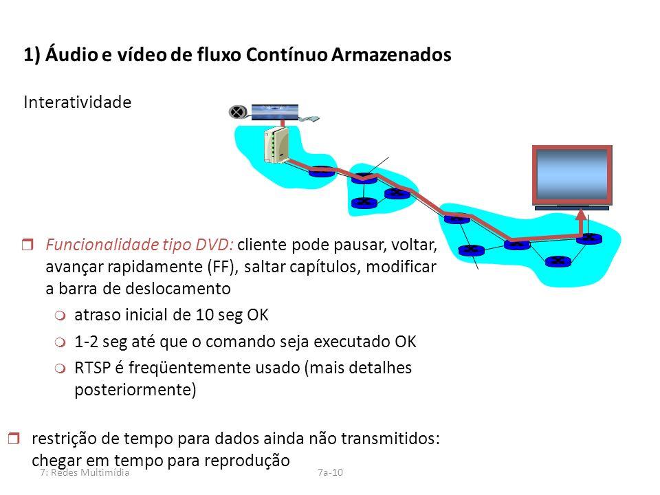 1) Áudio e vídeo de fluxo Contínuo Armazenados Interatividade
