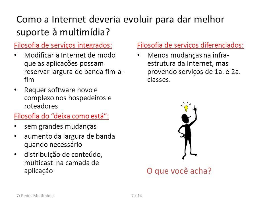 Como a Internet deveria evoluir para dar melhor suporte à multimídia