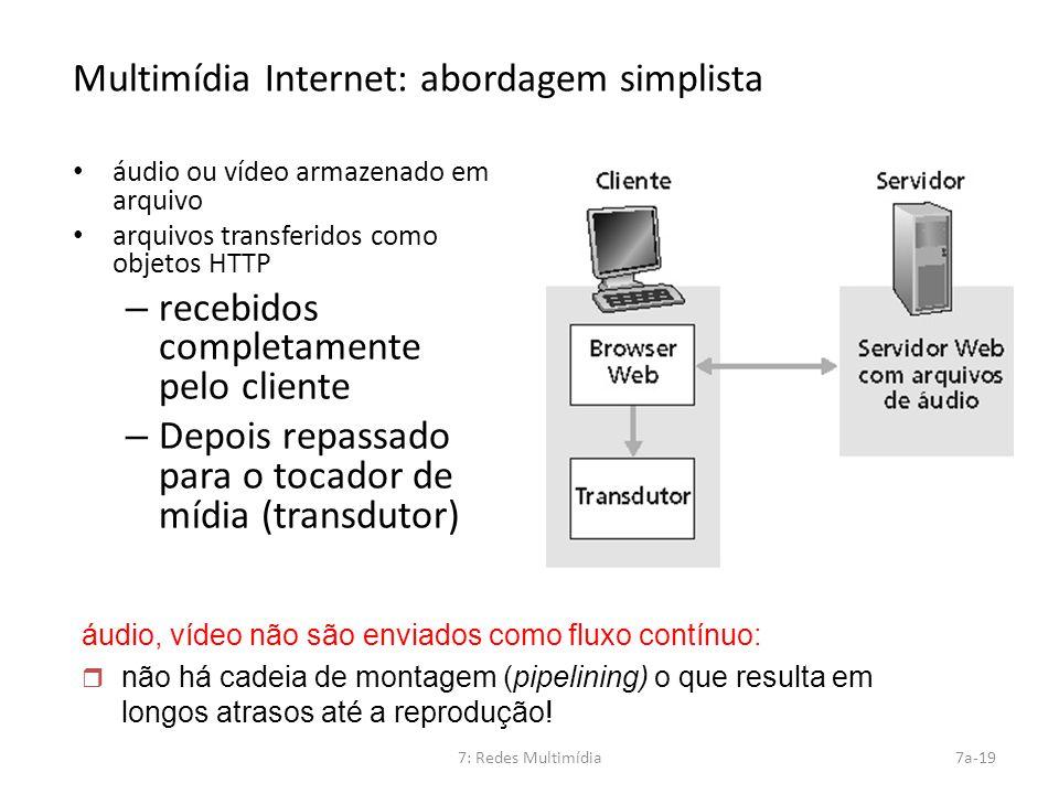 Multimídia Internet: abordagem simplista