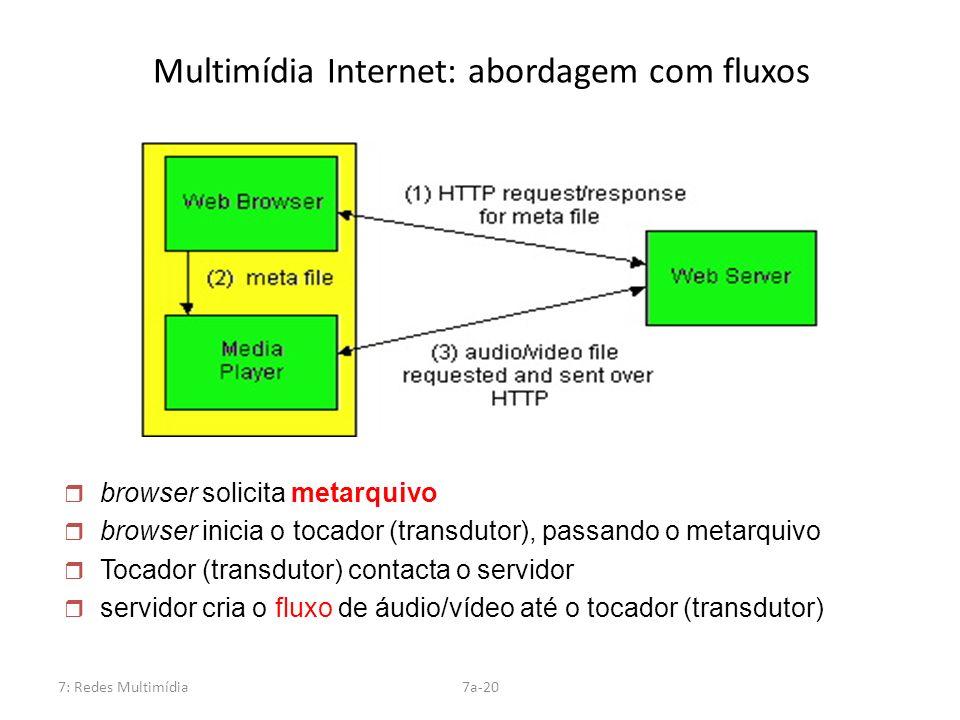 Multimídia Internet: abordagem com fluxos