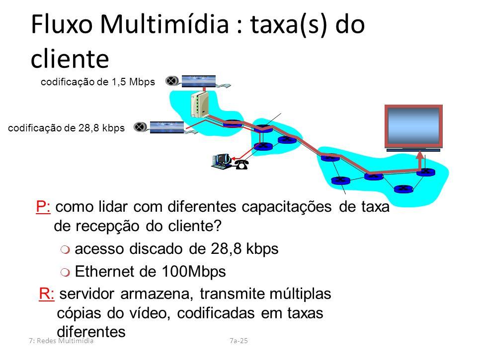 Fluxo Multimídia : taxa(s) do cliente
