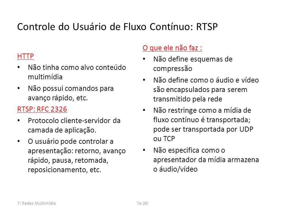 Controle do Usuário de Fluxo Contínuo: RTSP