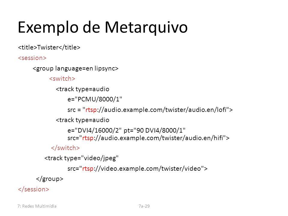 Exemplo de Metarquivo <title>Twister</title>