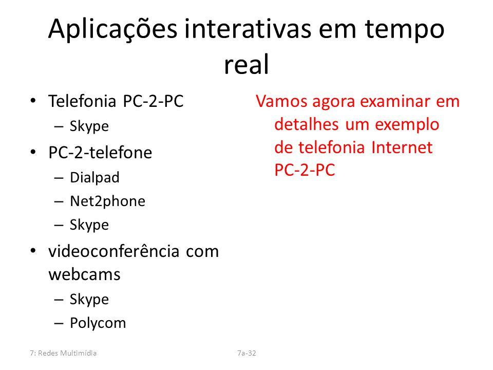 Aplicações interativas em tempo real