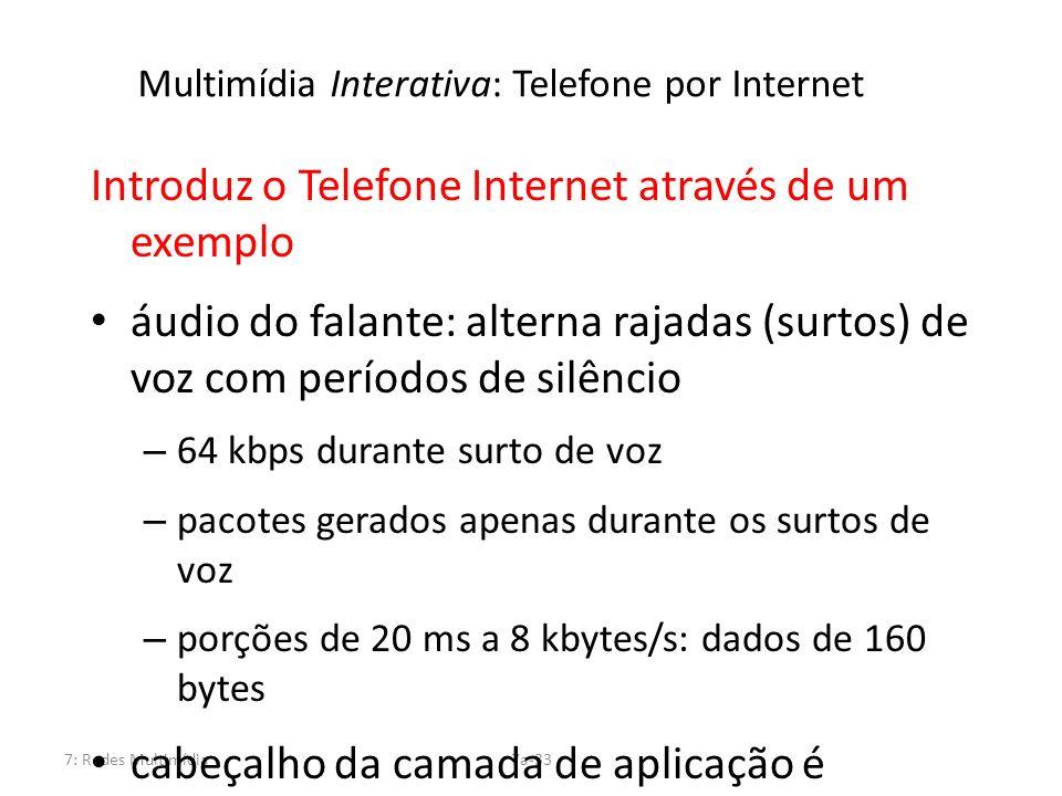 Multimídia Interativa: Telefone por Internet