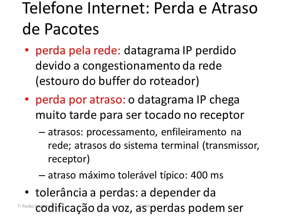 Telefone Internet: Perda e Atraso de Pacotes
