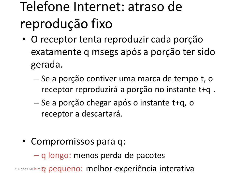 Telefone Internet: atraso de reprodução fixo