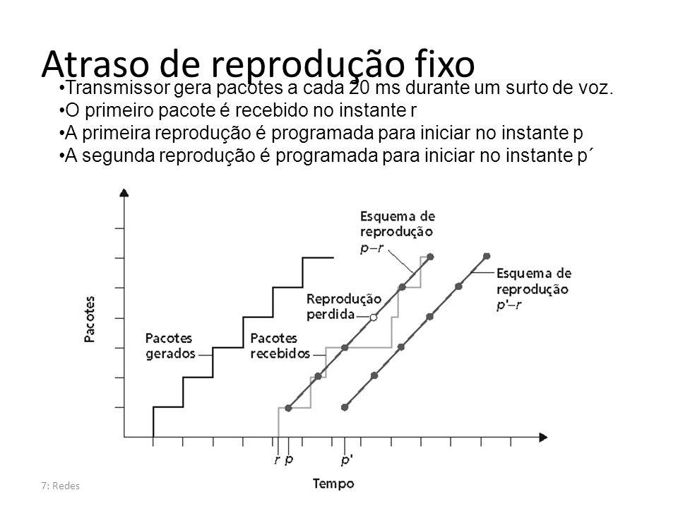 Atraso de reprodução fixo
