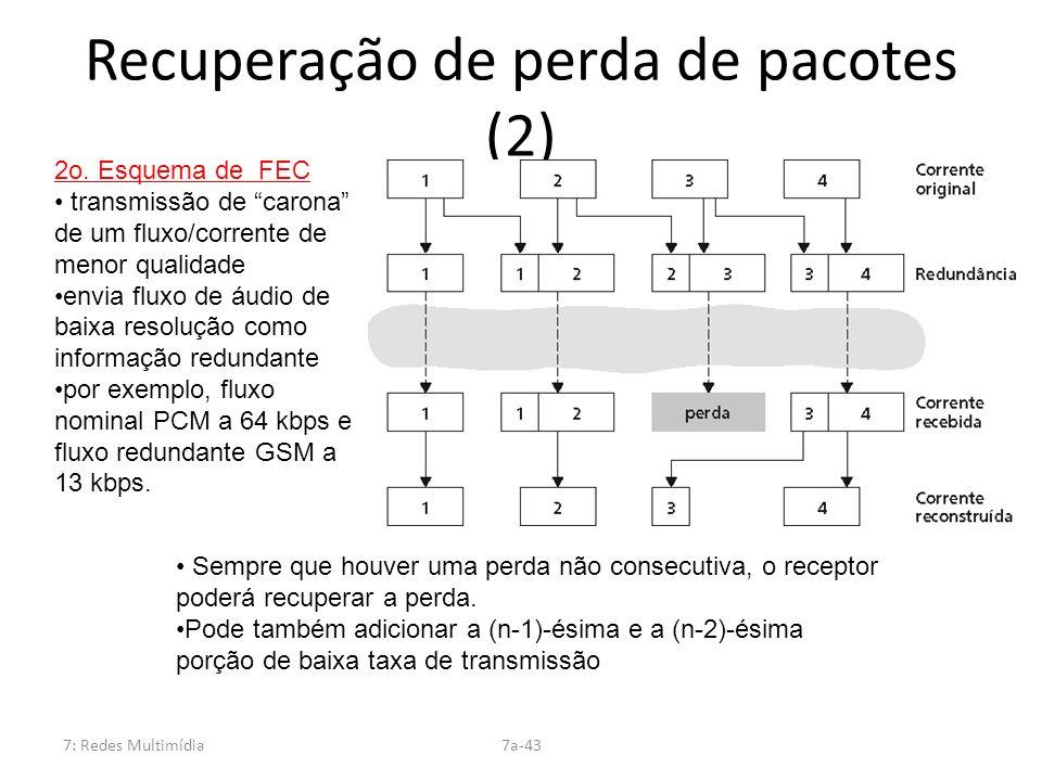 Recuperação de perda de pacotes (2)