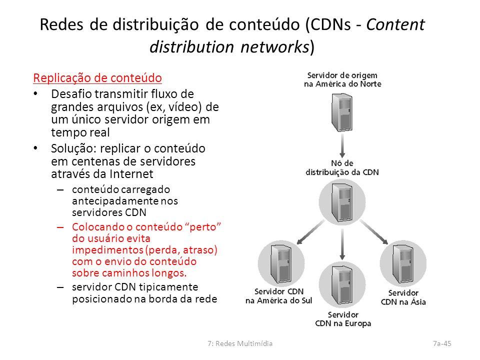 Redes de distribuição de conteúdo (CDNs - Content distribution networks)