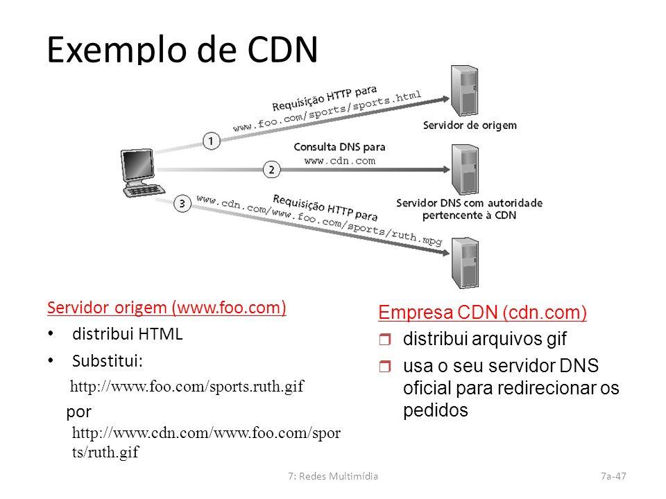 Exemplo de CDN Servidor origem (www.foo.com) Empresa CDN (cdn.com)