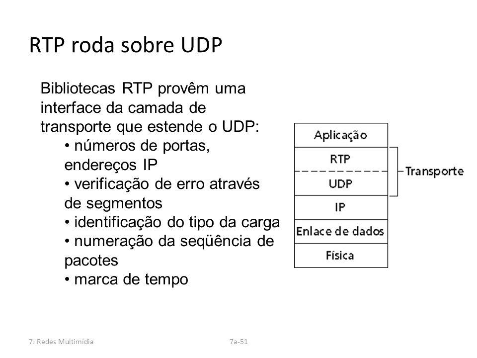 RTP roda sobre UDP Bibliotecas RTP provêm uma interface da camada de transporte que estende o UDP: números de portas, endereços IP.